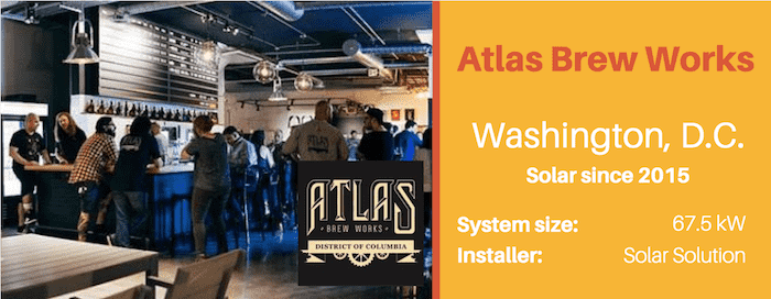 Atlas Brew Works slide-min-2