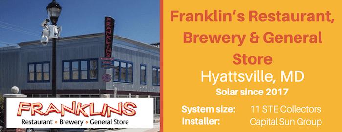 Franklin's Restaurant, Brewery & General Store slide-min