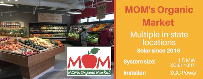 MOM's Organic Market slide