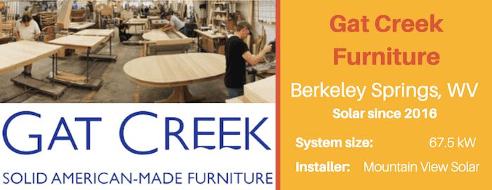 Gat Creek Furniture slide-min