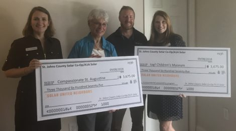 Donation of checks to local charities