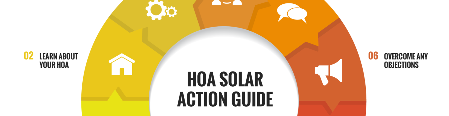 Infographic showing 7 action steps to reforming your HOA's solar policy