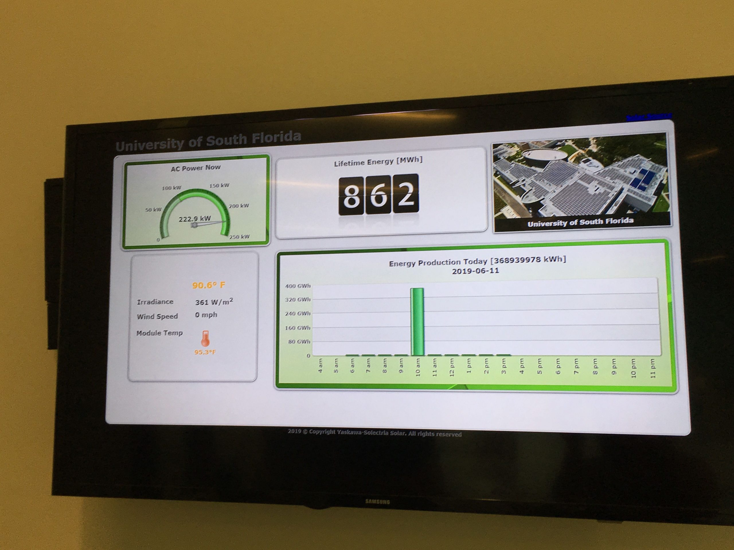 USF Tampa solar data