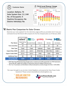 Texas Electricity Plan Report Image