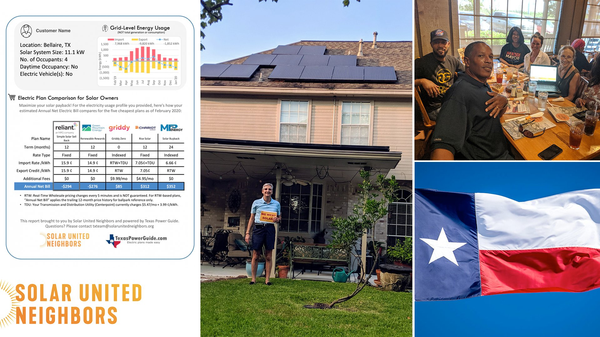 Free report of Texas electricity plans